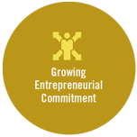 Picture of Growing Entrepreneurial Commitment logo for teaching entrepreneurship education. Babson Collaborative