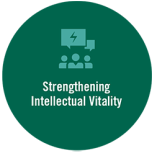 Picture of Strengthening Intellectual Vitality logo for teaching entrepreneurship education. Babson Collaborative